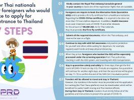 7 Steps To Enter Thailand