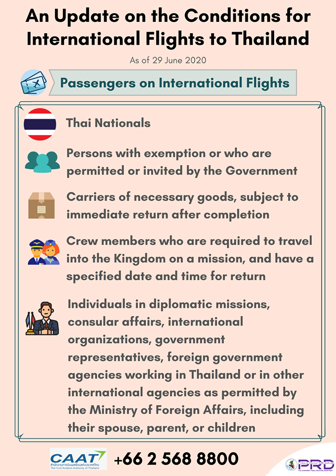 International Flights Info 1