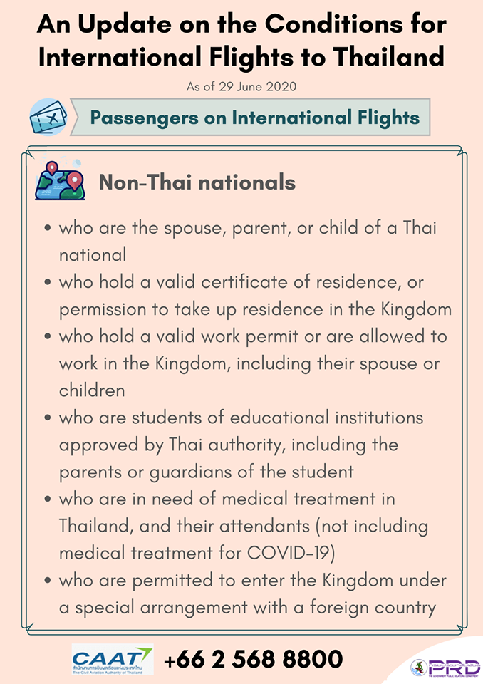 International Flights Info 2