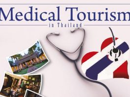 Medical Tourists Thailand