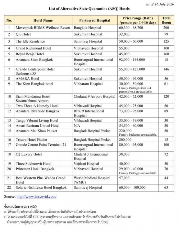 State Quarantine Hotel List Thailand
