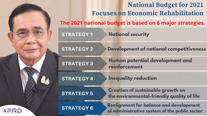 Thailand National Budget 2021