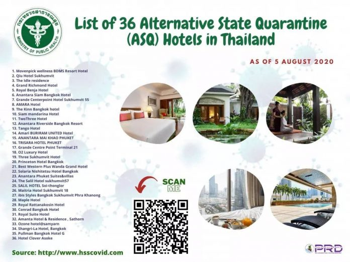 List of Alternative State Quarantine Hotels