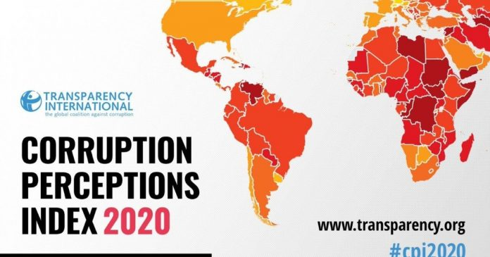 2020 Corruption Perceptions Index