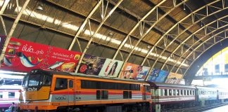 Hua Lamphong Train Station Bangkok